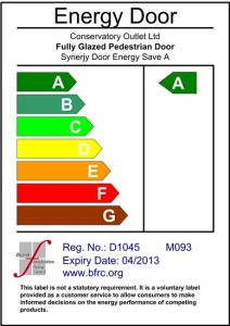 energy door label